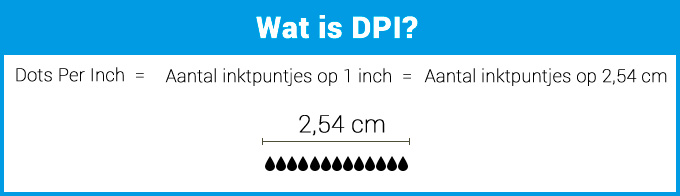 Wat is DPI - dots per inch