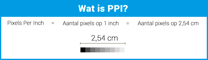 Wat is PPI - pixel per inch